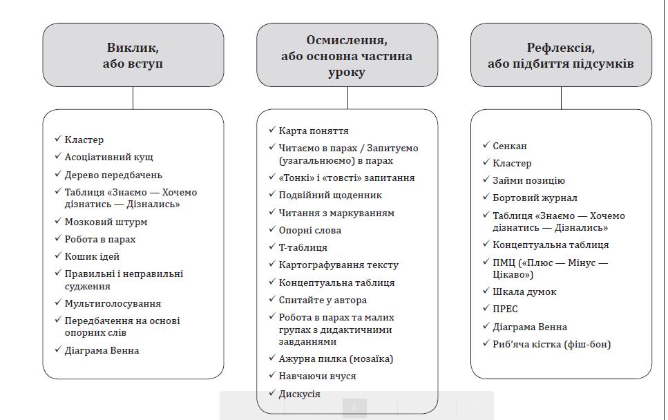 http://nus.org.ua/wp-content/uploads/2017/09/st_vstavka_shema.png