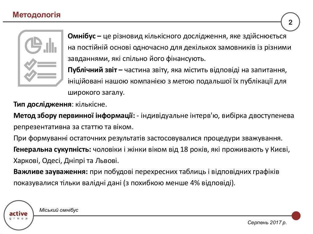"""Методологія опитування """"Стан освіти в Україні"""""""
