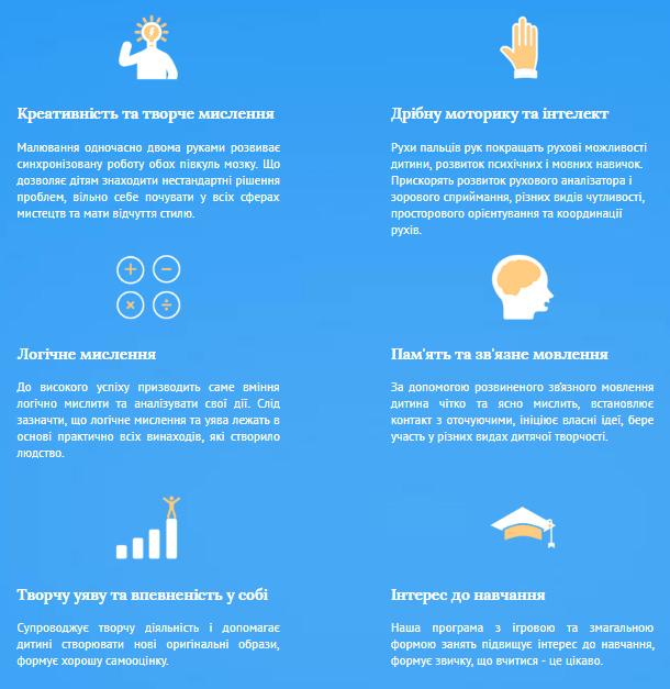 15 хвилин на день: Посібники для розвитку логічного мислення, уваги та пам'яті дітей