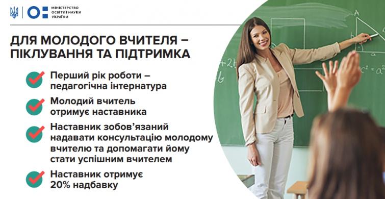 be6ff9a69af168 Освіта Рівненщини
