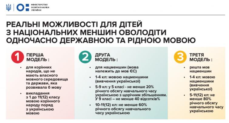 http://nus.org.ua/wp-content/uploads/2019/03/eda79d7-serednia-osvita.jpg