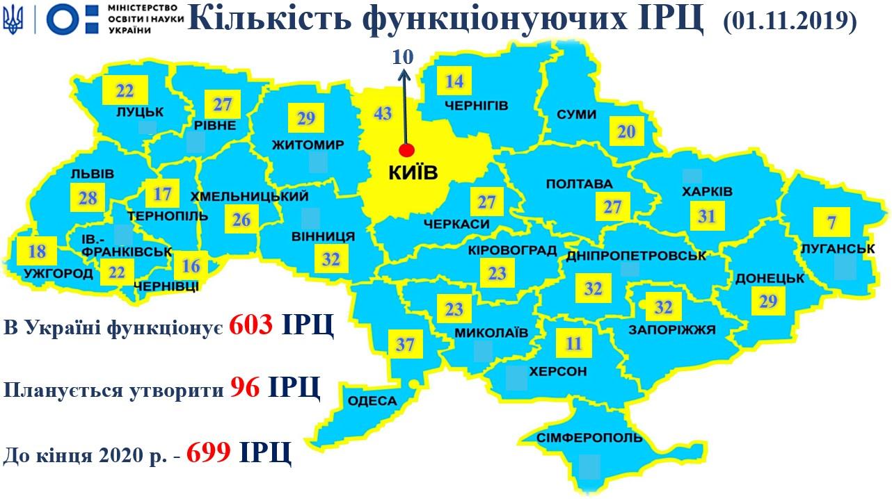 В Україні планують відкрити ще майже сто інклюзивно-ресурсних центрів