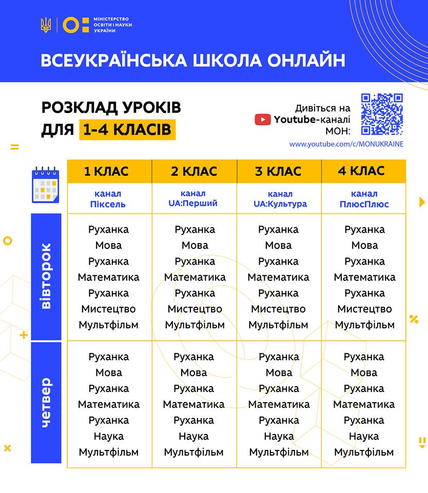 https://nus.org.ua/wp-content/uploads/2020/04/94910299_3488734574486429_5696651914821763072_o.png