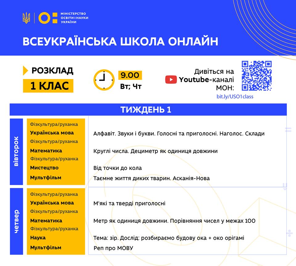 https://nus.org.ua/wp-content/uploads/2020/04/95120104_3488732684486618_6518951252208910336_o.png