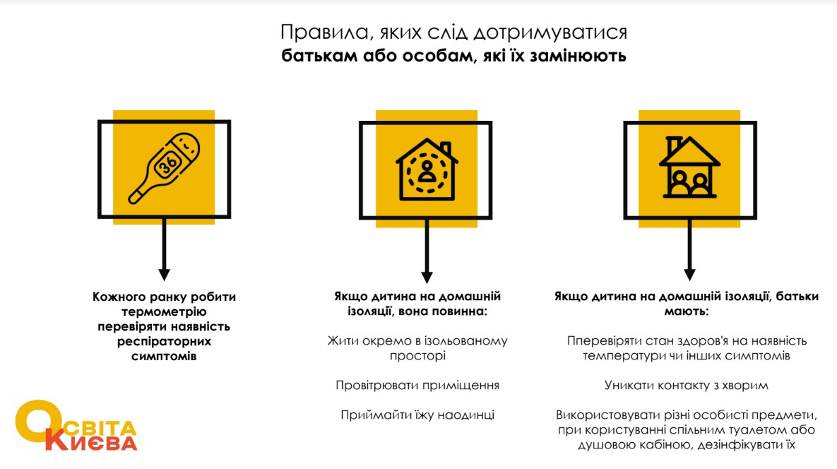 У Києві батьків проситимуть міряти дітям температуру перед школою