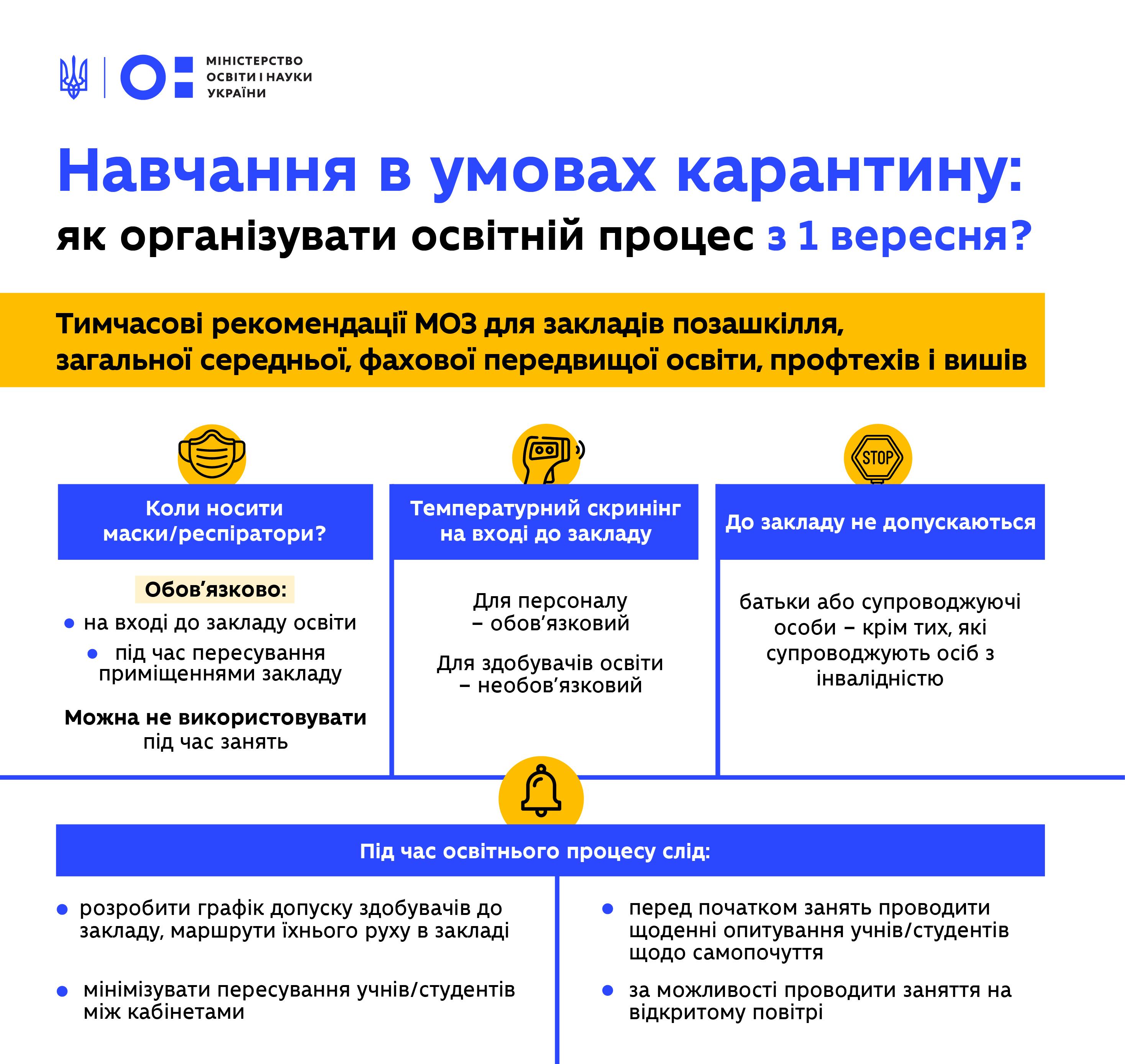 З 1 вересня 2020 року в Україні відкриються всі школи. Однак, до школи підуть не всі, фото-3