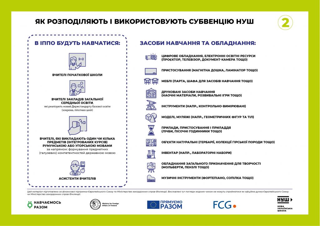 Інфографіка про субвенцію НУШ